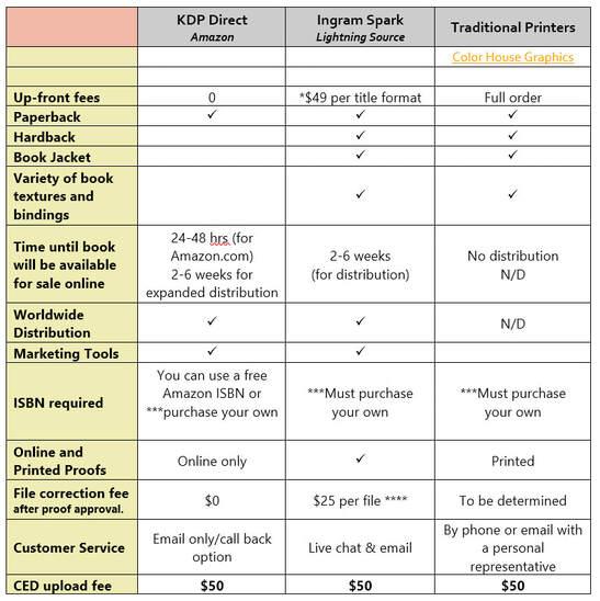 printer-comparison-table